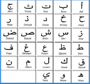 Learning-Arabic---Save-Letters